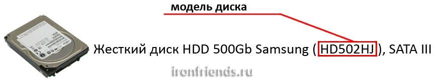 Как выбрать жесткий диск для компьютера (HDD, SSD, SSHD)