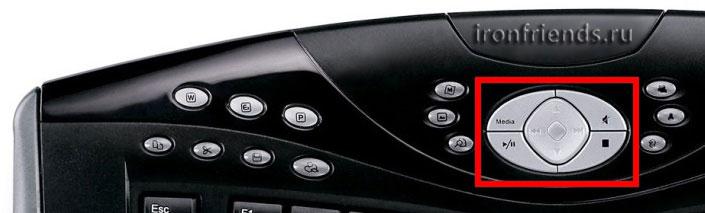 Клавиши управления плеером