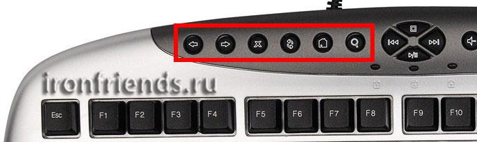 Клавиши интернета