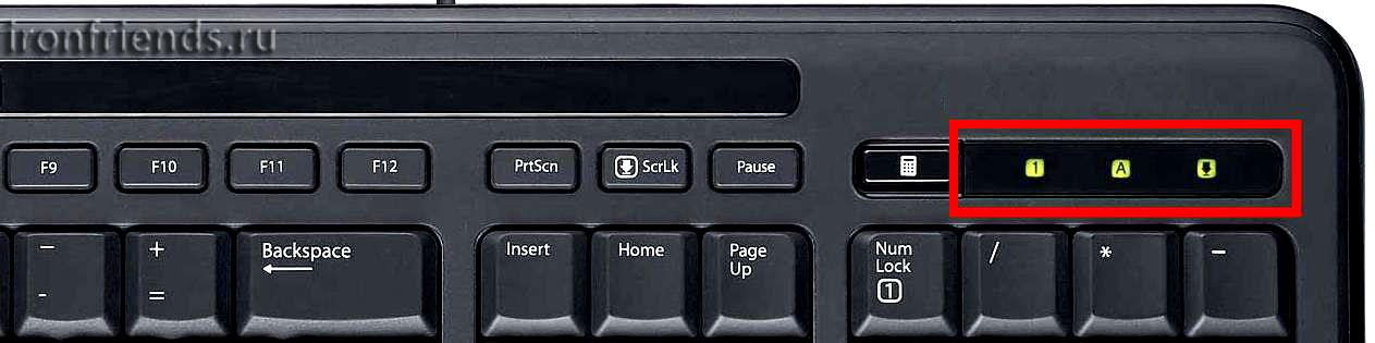 Индикаторы клавиатуры