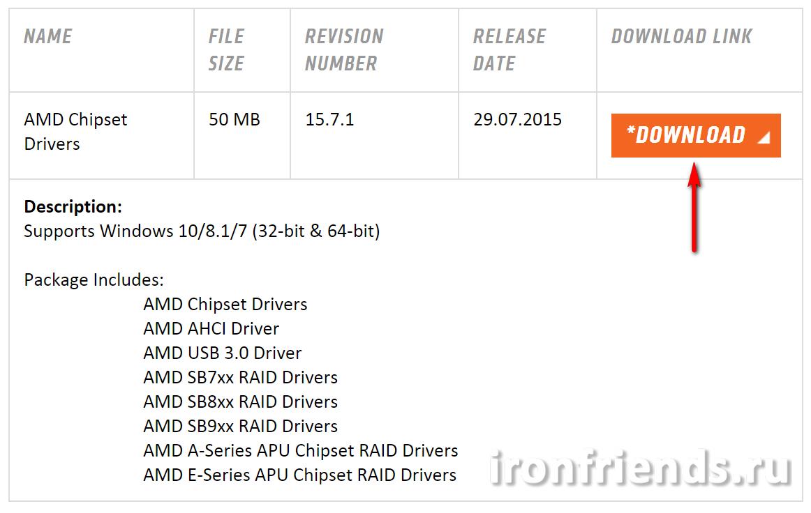 Загрузка драйверов для чипсета AMD