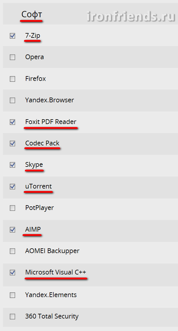 Выбор программ в DPS