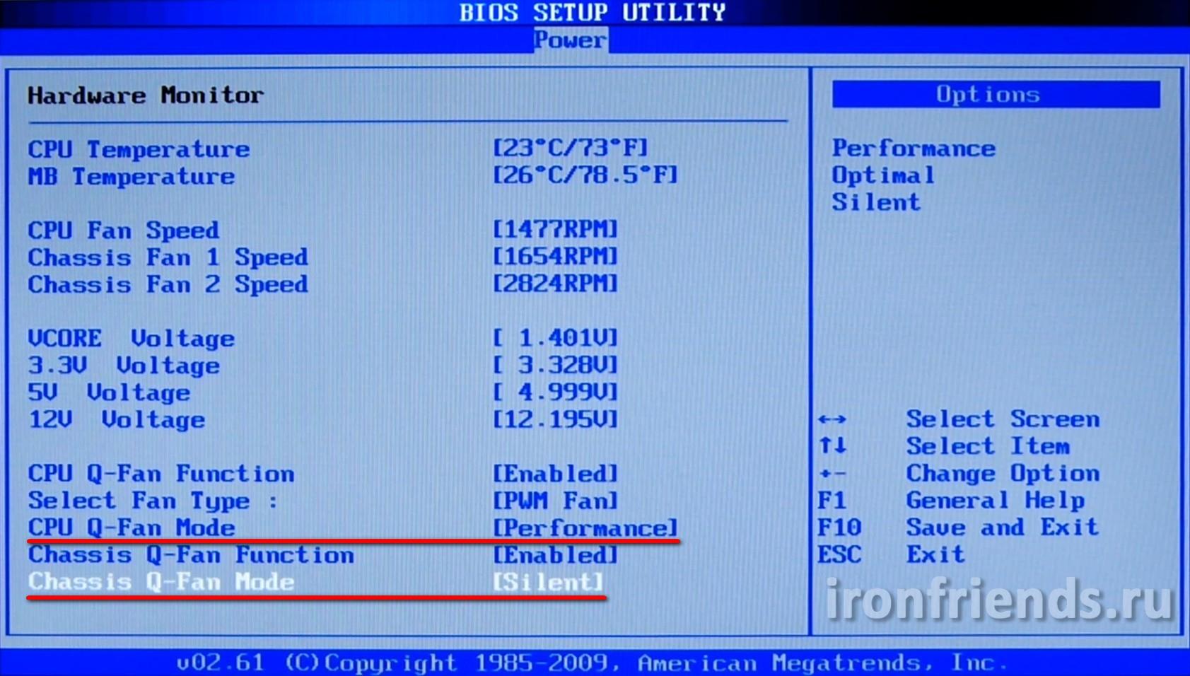 Настройки вентиляторов в BIOS