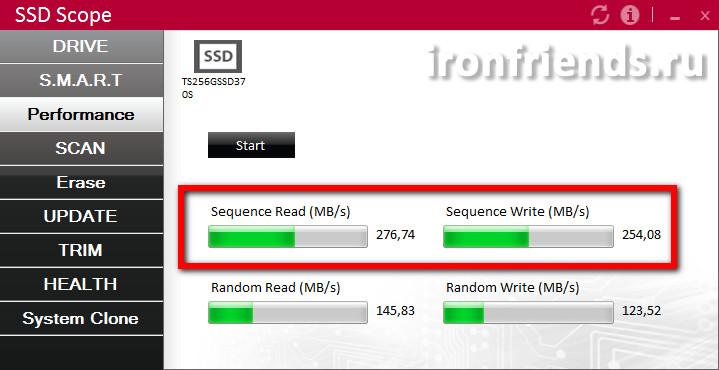 Скорость SSD на SATA2