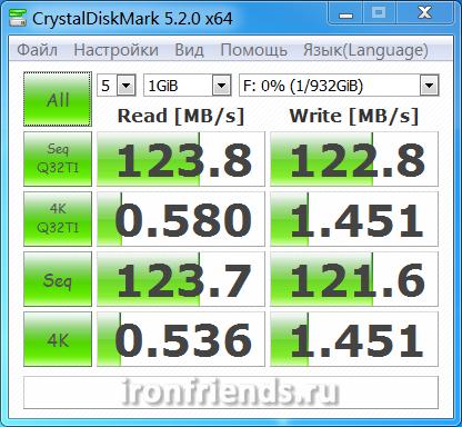 Тест скорости Transcend StoreJet 25M3 в CrystalDiskMark