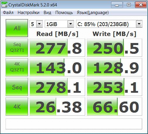 Скорость Transcend SSD370S на SATA 2