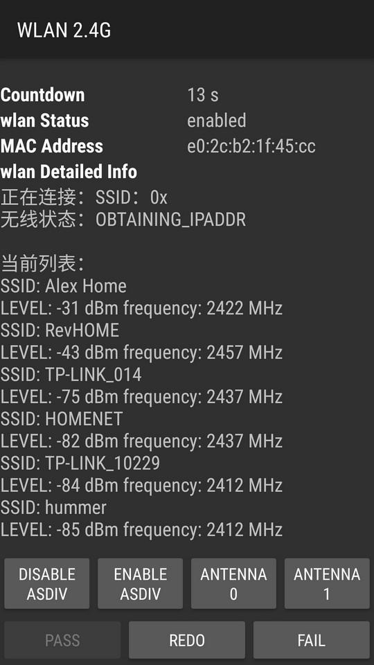 Тест Wi-Fi 2.4 ГГц