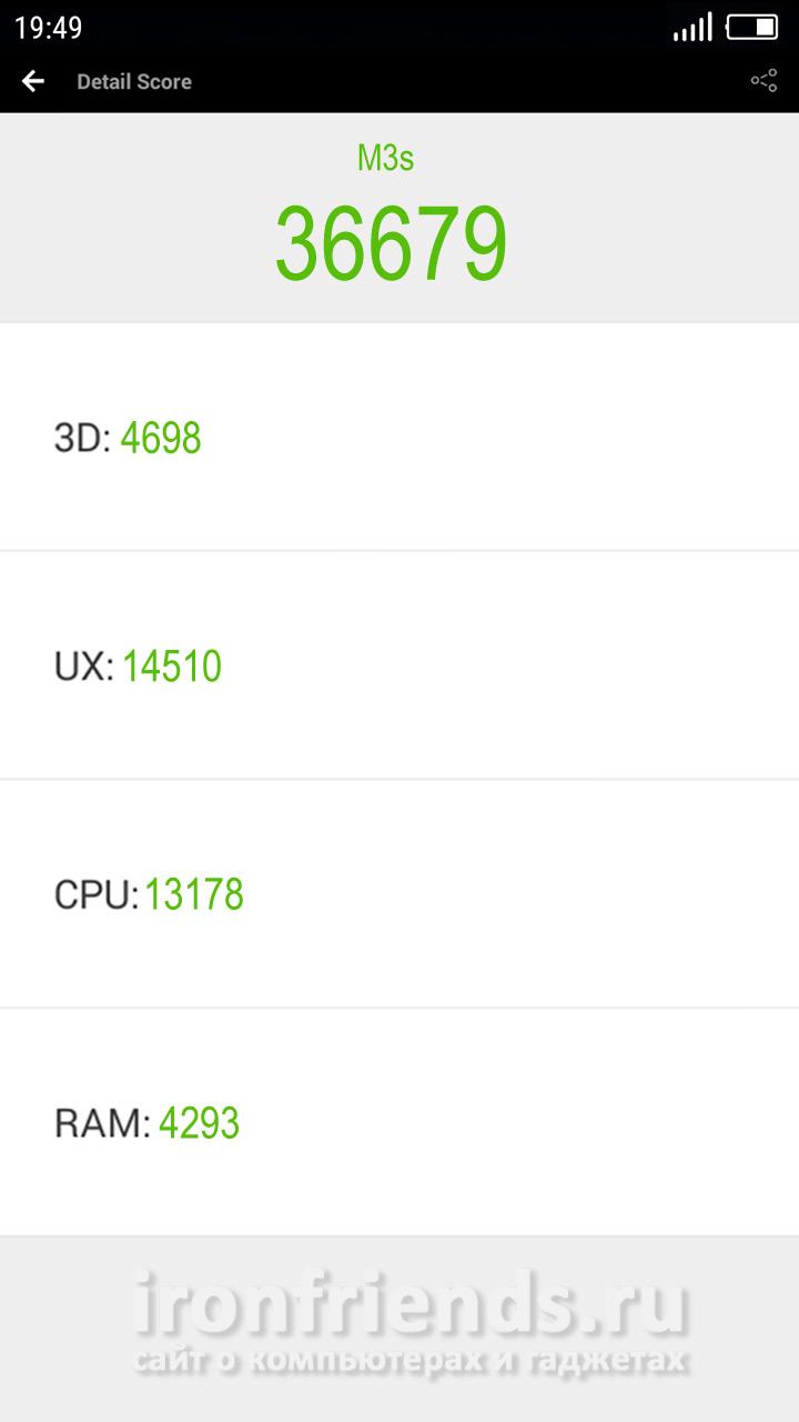 Результаты Meizu M3s в AnTuTu