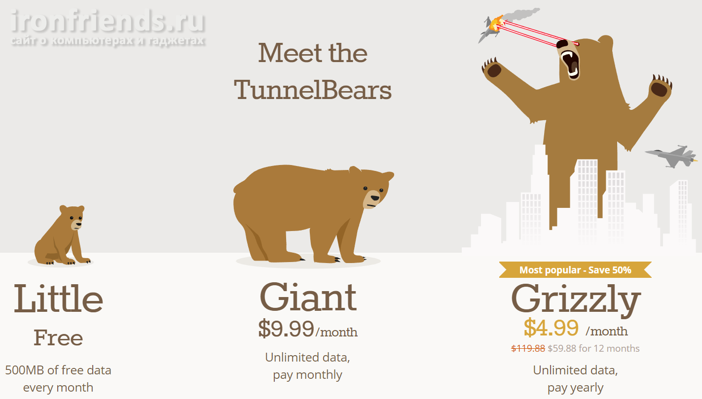 Плагин TunnelBear VPN