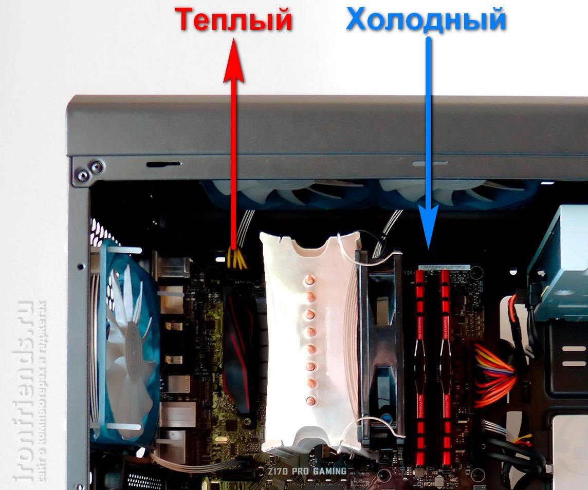 Верхние вентиляторы Deepcool GS120
