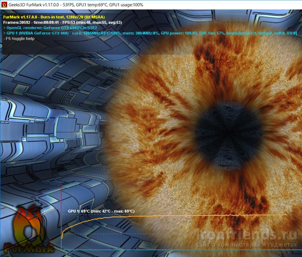 Тест Deepcool GS120 в FurMark