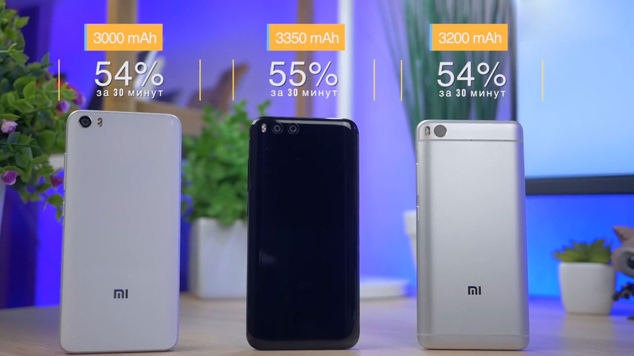 Сравнение Xiaomi Mi5, Mi5s и Mi6