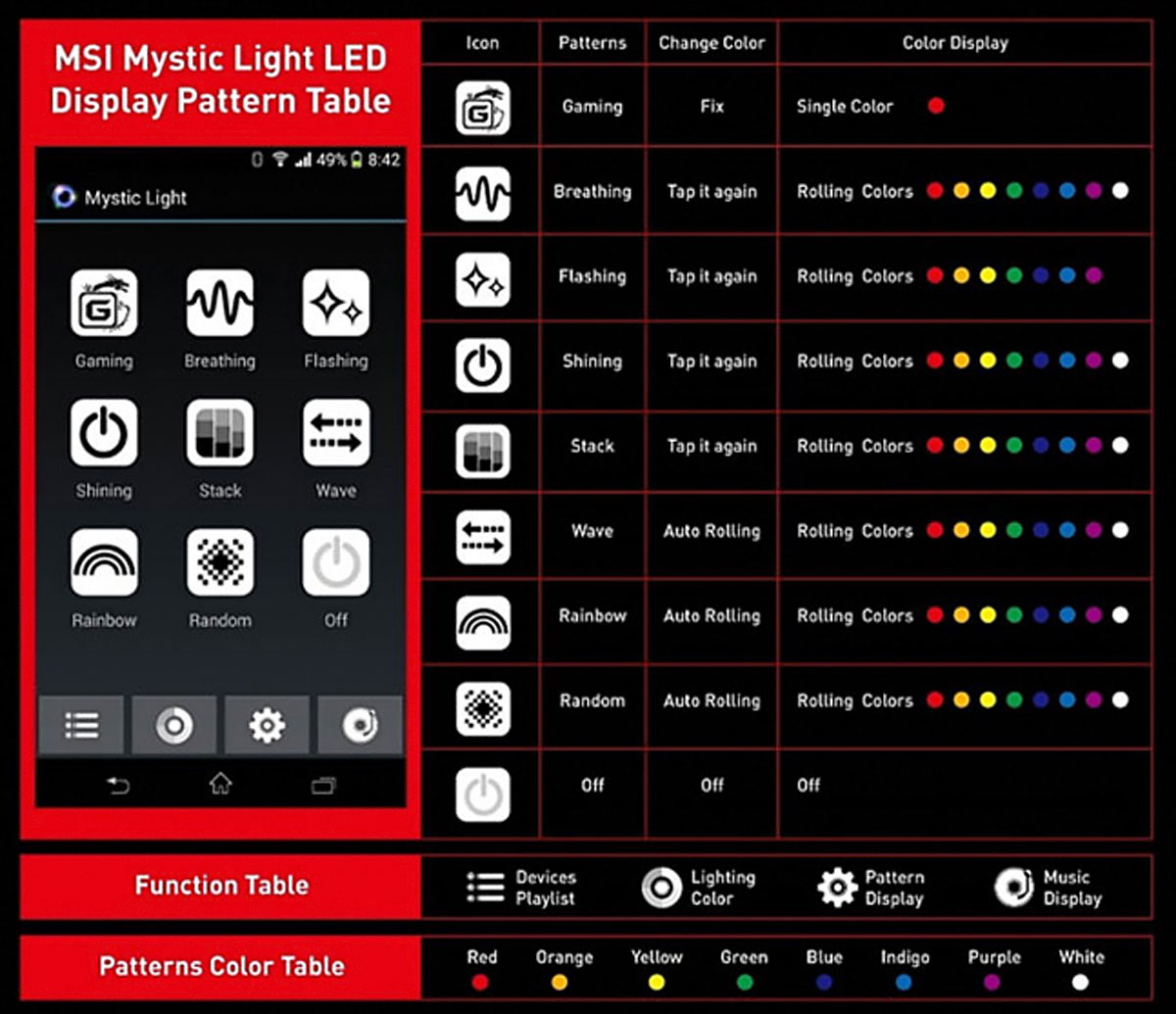 Возможности MSI Mystic Light