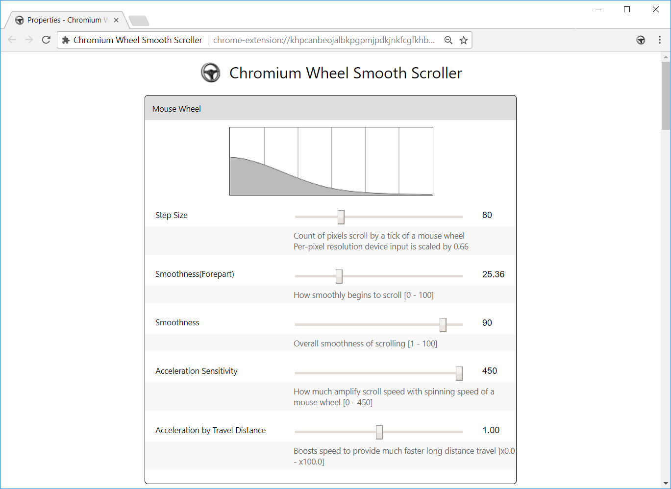 Chromium Wheel Smooth Scroller