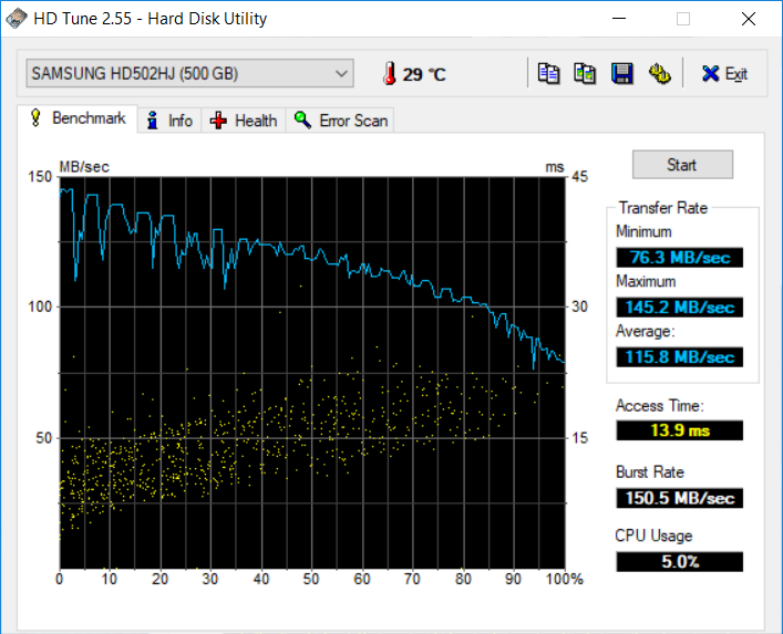 Тест скорости дисков
