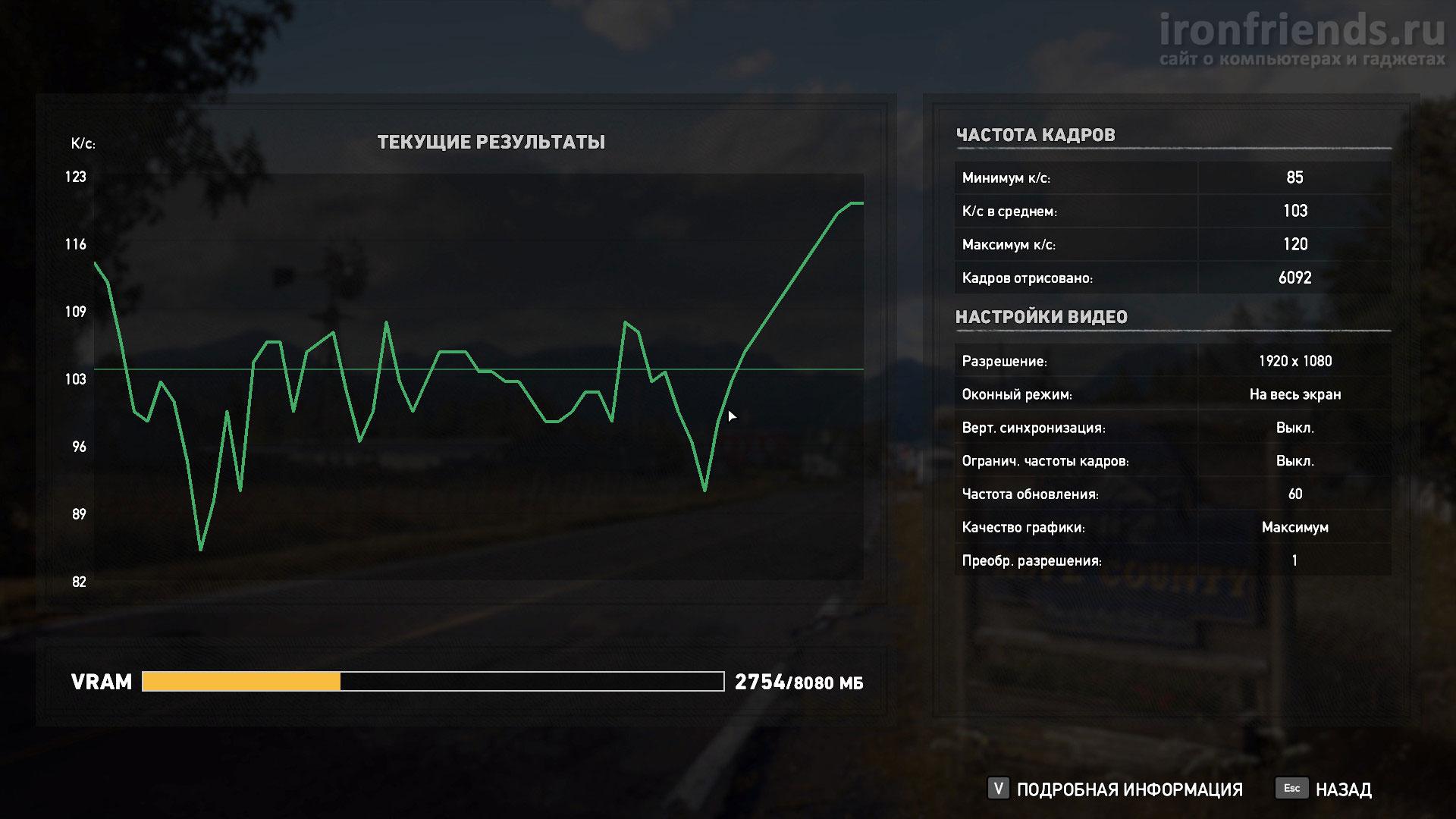 Gigabyte GTX 1070 Ti в Far Cry 5