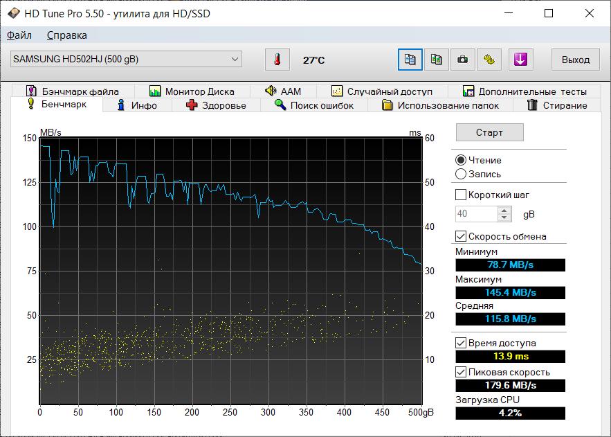 Тесты Samsung HD502HJ в HD Tune Pro 5.50