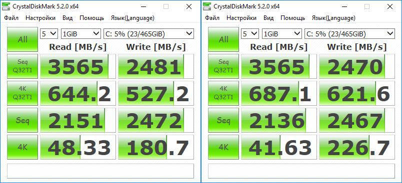 Тесты Samsung 970 Evo в CrystalDiskMark 5.2.0