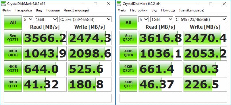 Тесты Samsung 970 Evo в CrystalDiskMark 6.0.2