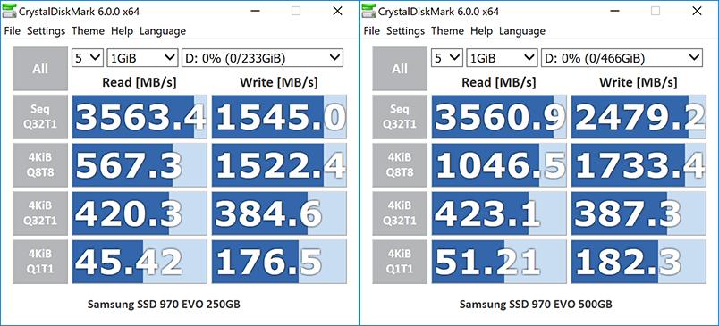 Сравнение Samsung 970 Evo на 250 и 500 Гб