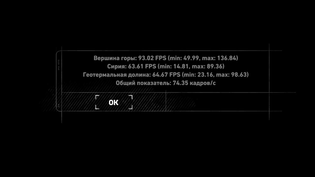Бенчмарк на Samsung 860 Evo