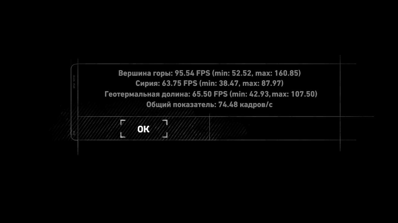 Бенчмарк на Samsung 970 Evo