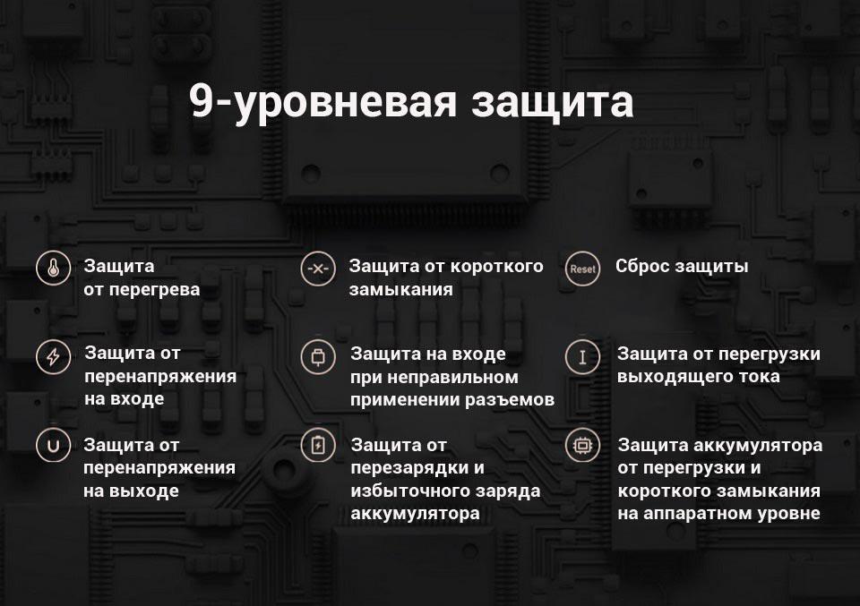 Защита Xiaomi ZMi Aura 20000