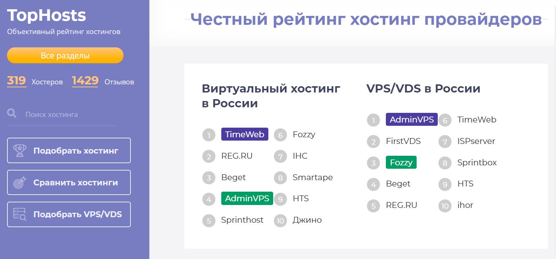 Рейтинг хостингов TopHosts