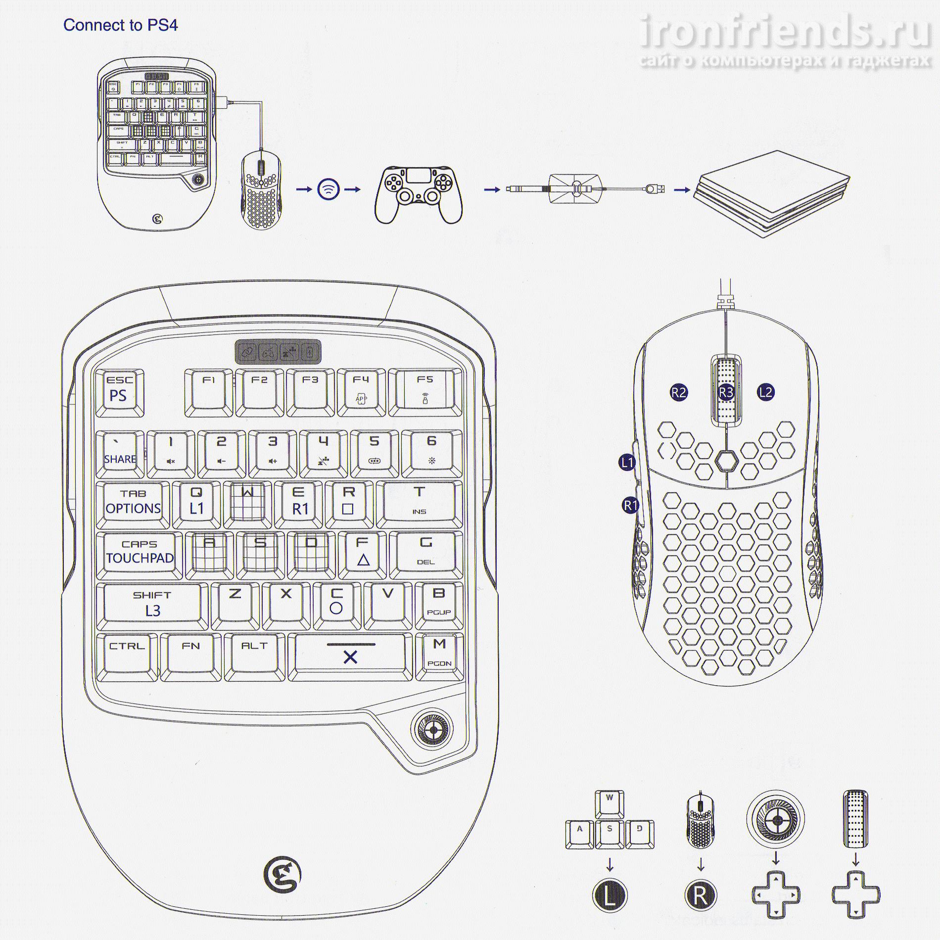 Подключение GameSir VX2 к PS4