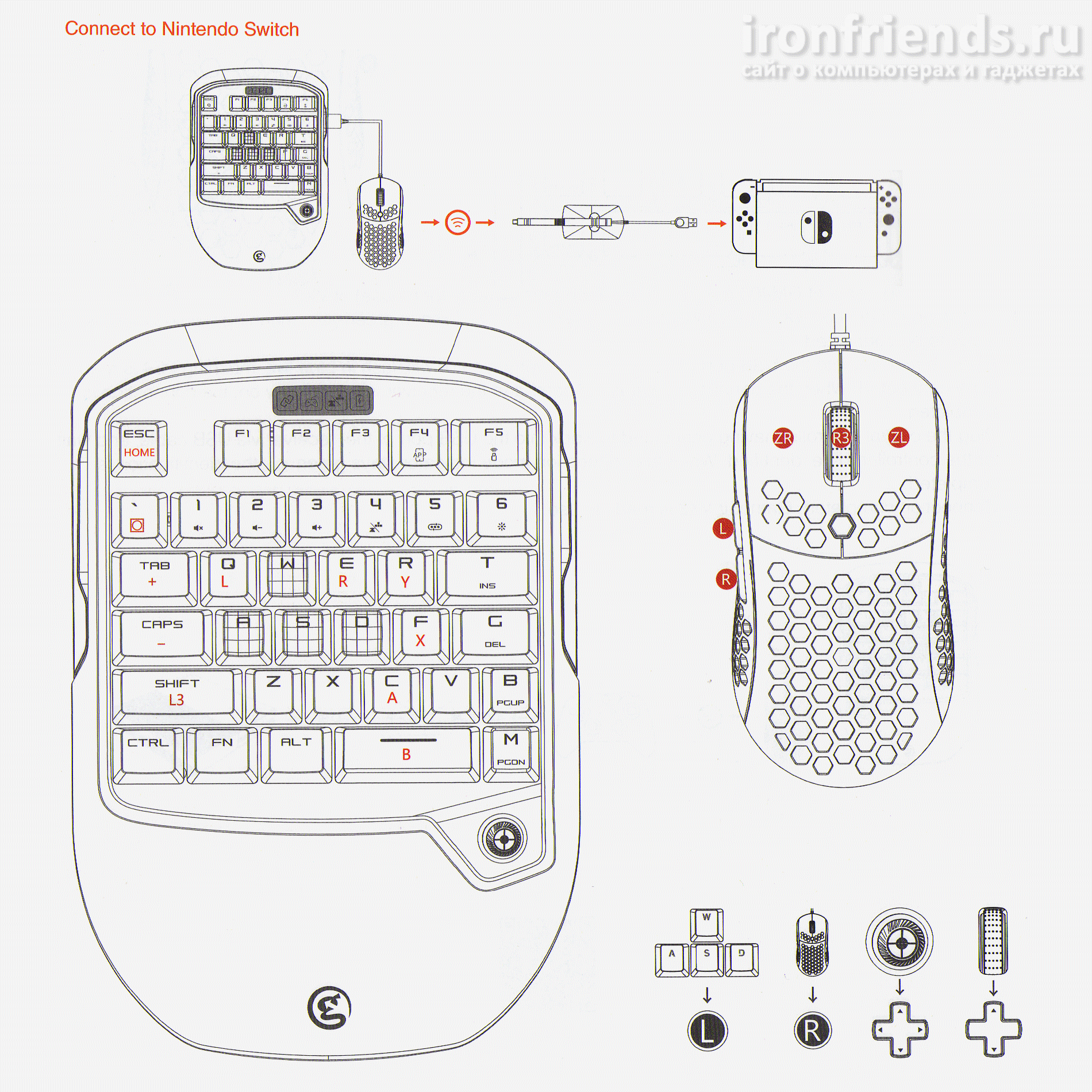 Подключение GameSir VX2 к Switch