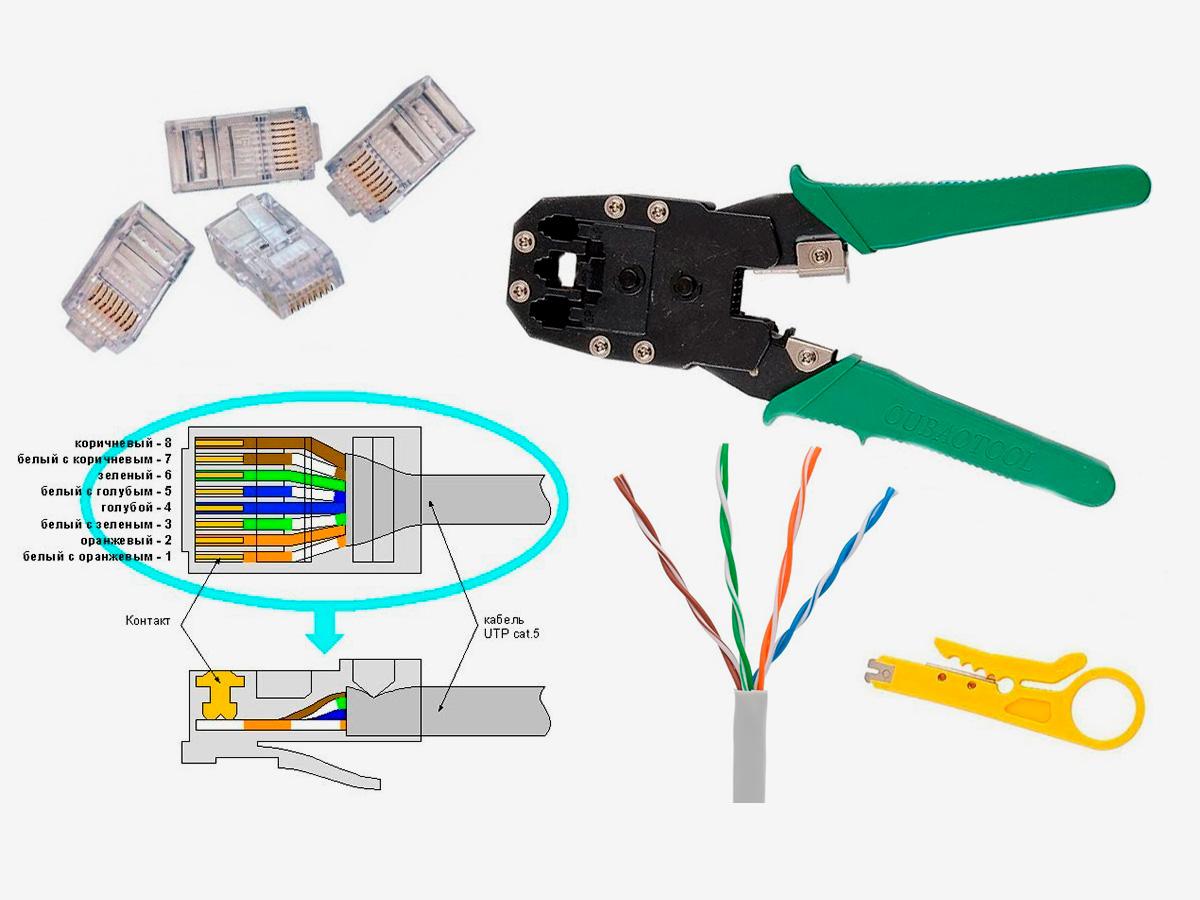 Обжимка кабеля UTP