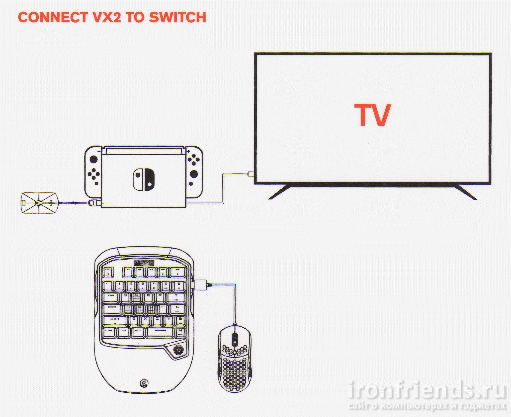 Подключение GameSir VX2 к Switch и TV