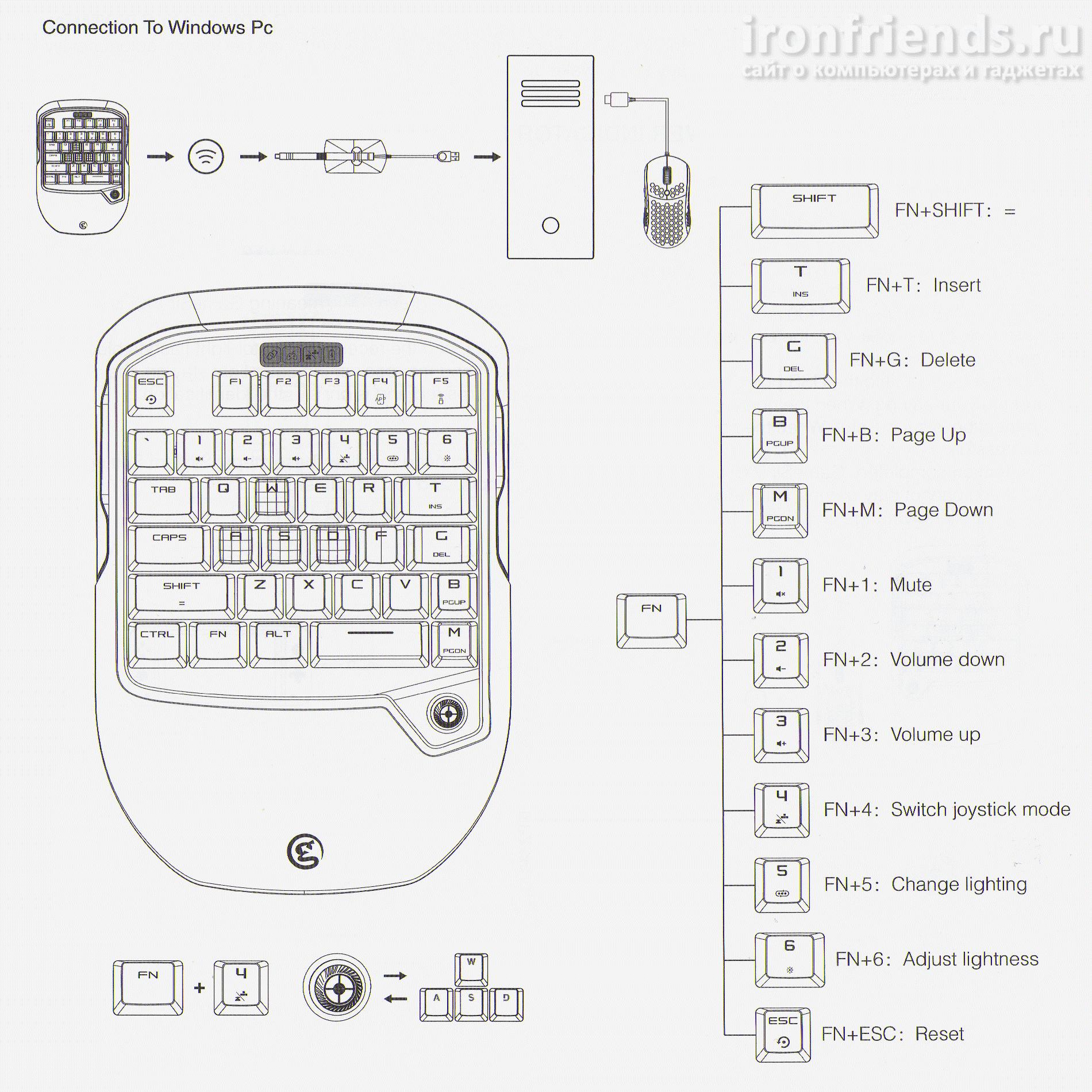 Подключение GameSir VX2 к PC