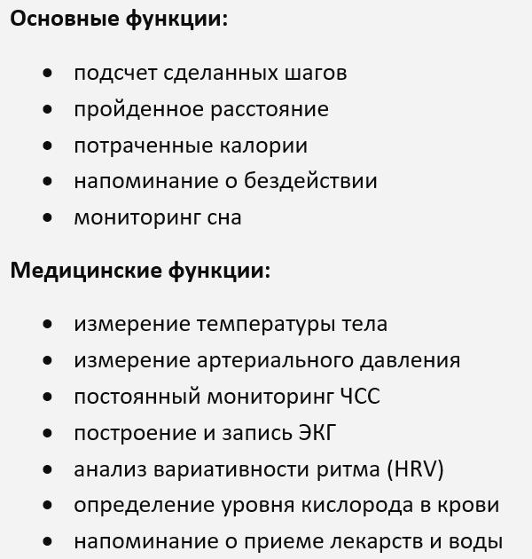 Основные функции GSMIN CD01 (2020)