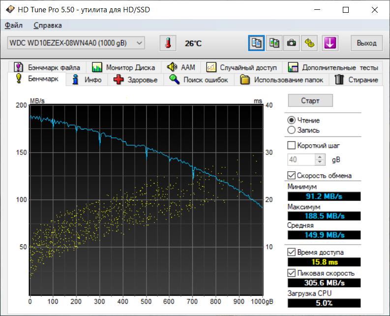 Тест скорости WD Blue 1 TB (WD10EZEX) в HD Tune Pro